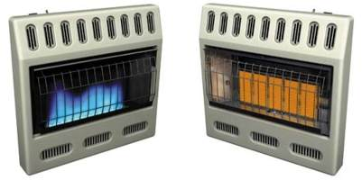 Ventless Propane Heater Pros And Cons Of A Propane Space